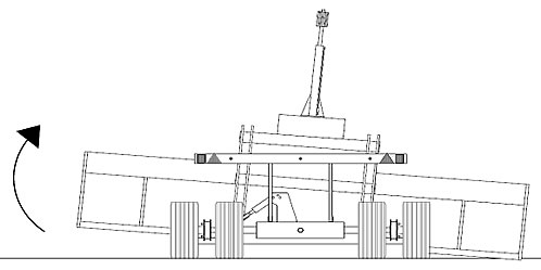 correttore di assetto idraulico laterale o tilter